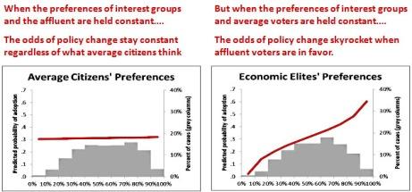 blog_policy_preference_average_elite_0
