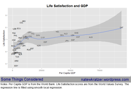 Happiness and GDP inkscape