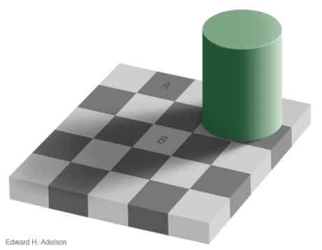 Adelson's checkershadow illusion