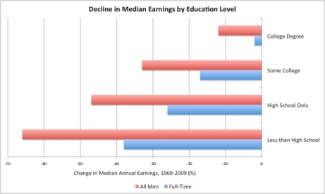 matthews education_earnings1